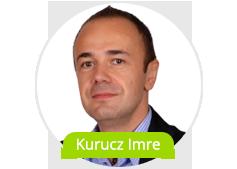 kurucz-imre