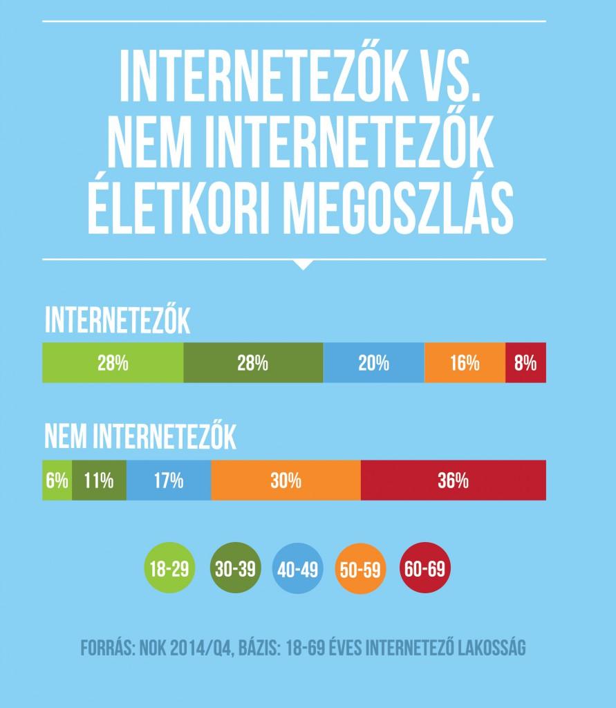 internetezok-nem-internetezok