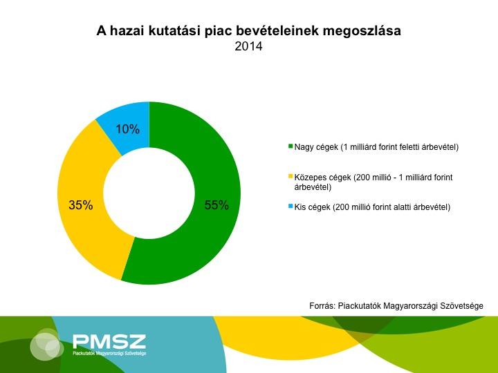 hazai ktatási piac2014