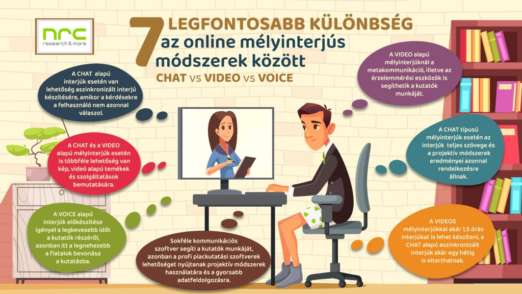 az ön alkalmazottai felkészültek a jövőre? | Randstad Hungary
