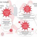 PANDÉMIA INDEX TRACKING: LETÖLTHETŐ ÁPRILISI ADATOK